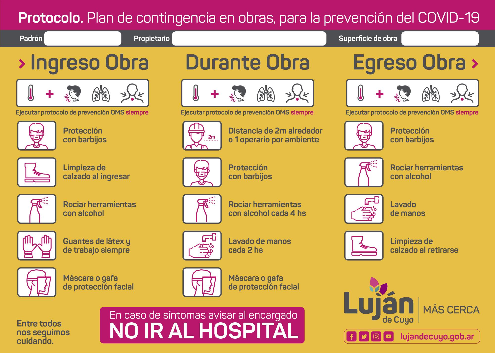 Protocolo Obras Privadas Luján de Cuyo