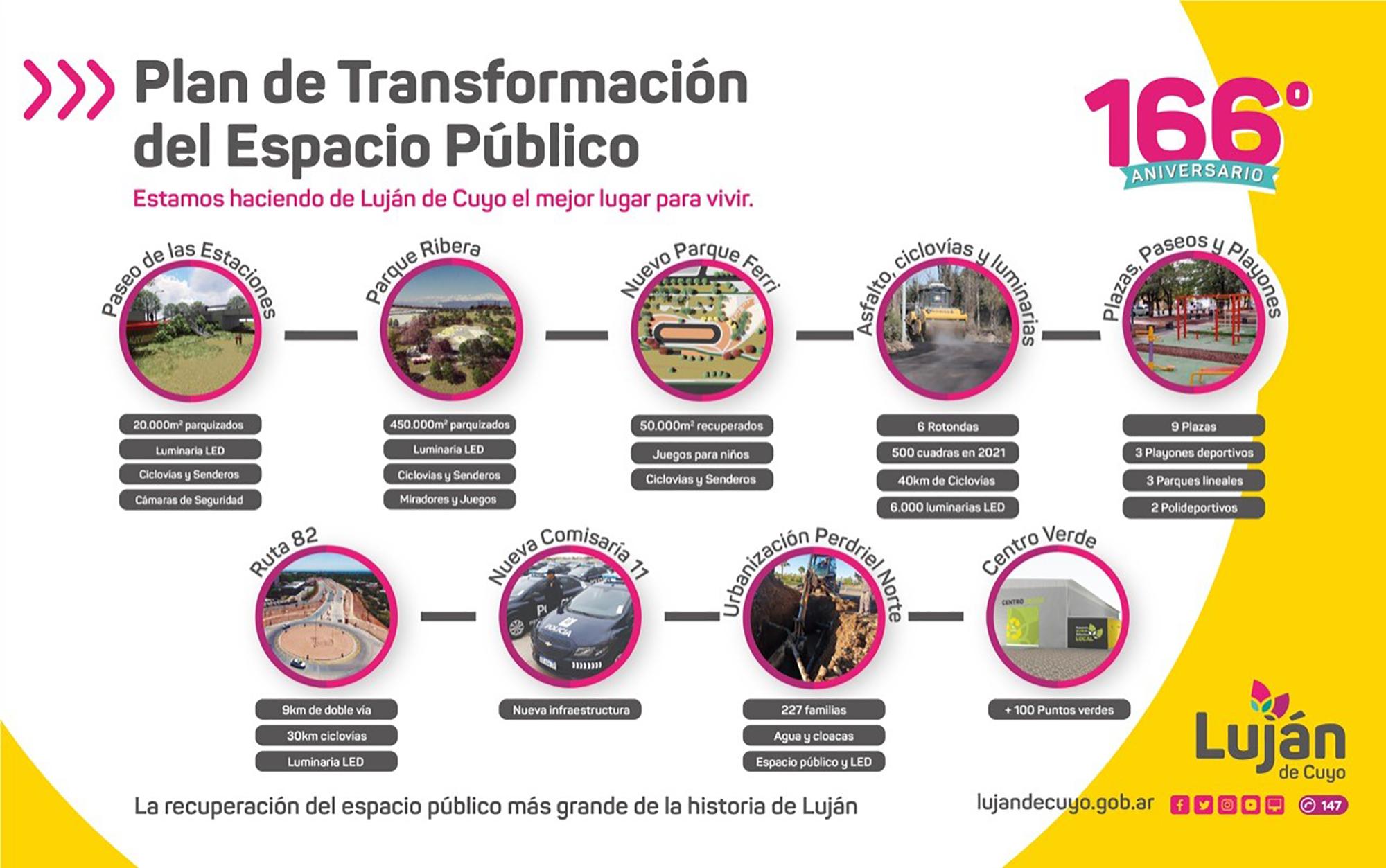 Plan de Transformación del Espacio Público